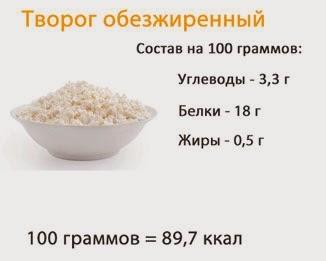3 стакана муки, 200 грамм масла, 100 грамм сметаны перемешанной с содой, 200 грамм творога, ванилин